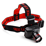Adjustable Zoom Cree Q5 LED Headlamp (480LM)