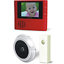 Electronic Peephole Viewer With Remote Button Function
